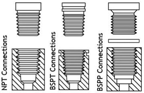 The difference between NPT, BSPP and BSPT seals