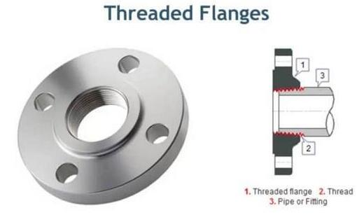 20171125143705 63763 - How to get high quality flanges