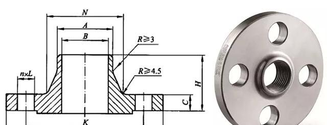 68ad fyqzcxh2814925 - Types of flanges and flange connection