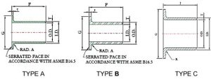 Types of stub ends 300x113 - Types-of-stub-ends