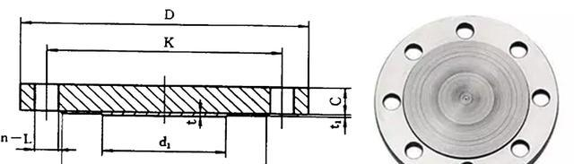 cd07 fyqzcxh2814868 - Types of flanges and flange connection