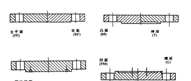 d869 fyqzcxh2814839 - Types of flanges and flange connection