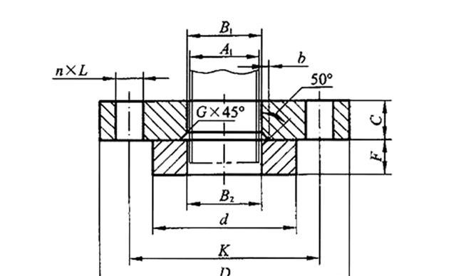 f302 fyqzcxh2814791 - Types of flanges and flange connection