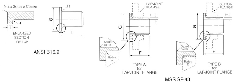 lap joint stub ends draw - How to order a Stub End
