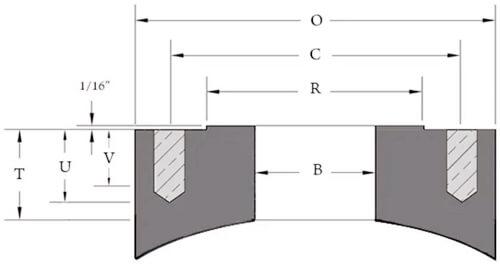 20200805110213 70001 - ANSI B16.5 ASTM A182 Grade 321 Studding Outlet Flange DN200 150LB