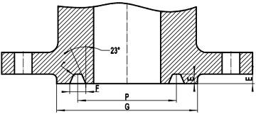 "rtj flg face - ANSI B16.5 F316 Blind Flange RTJ 4"" Class1500"