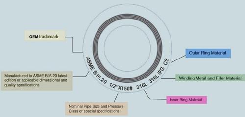 20200901011954 68481 - ASME B16.20 316.316/FG.316 Spiral Wound Gasket DN200 Class 300